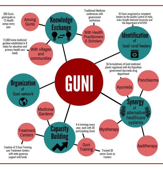 Guni Bubbles (1) (1).png